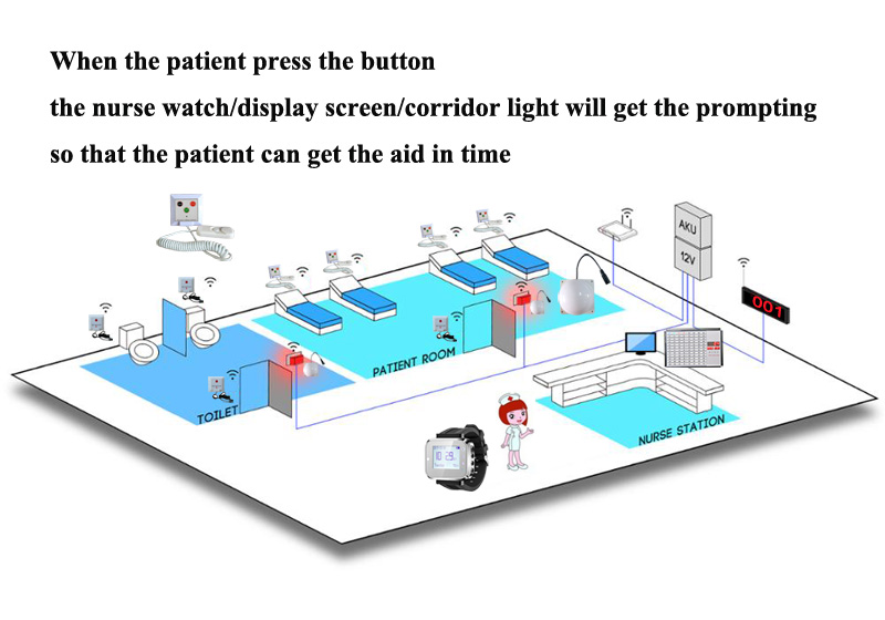 Benefits of the wireless panic button emergency call system for hospital